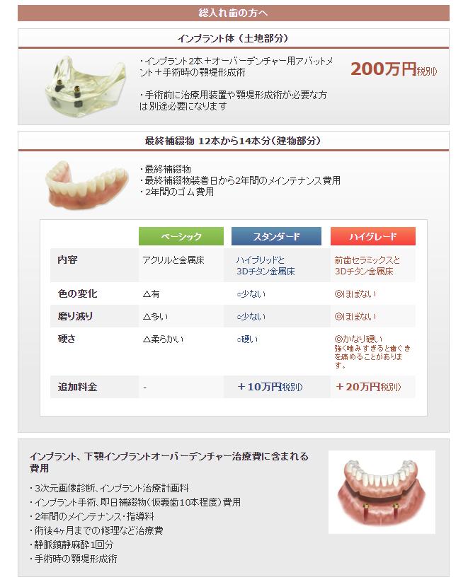 外れない入れ歯の費用|香川県高松市の吉本歯科医院